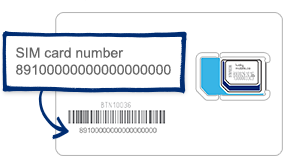 SIM Details | SIM Card Activation | Lucky Mobile